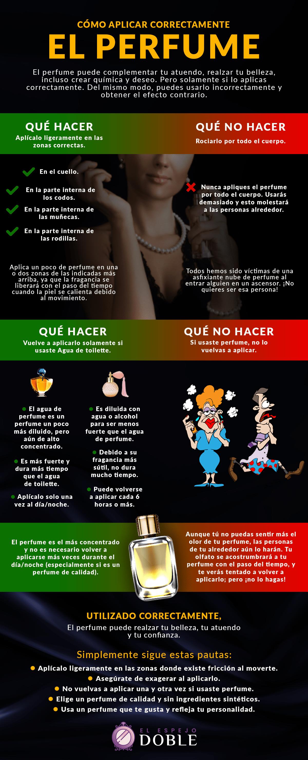 Aplicación correcta del perfume - elespejodoble.es